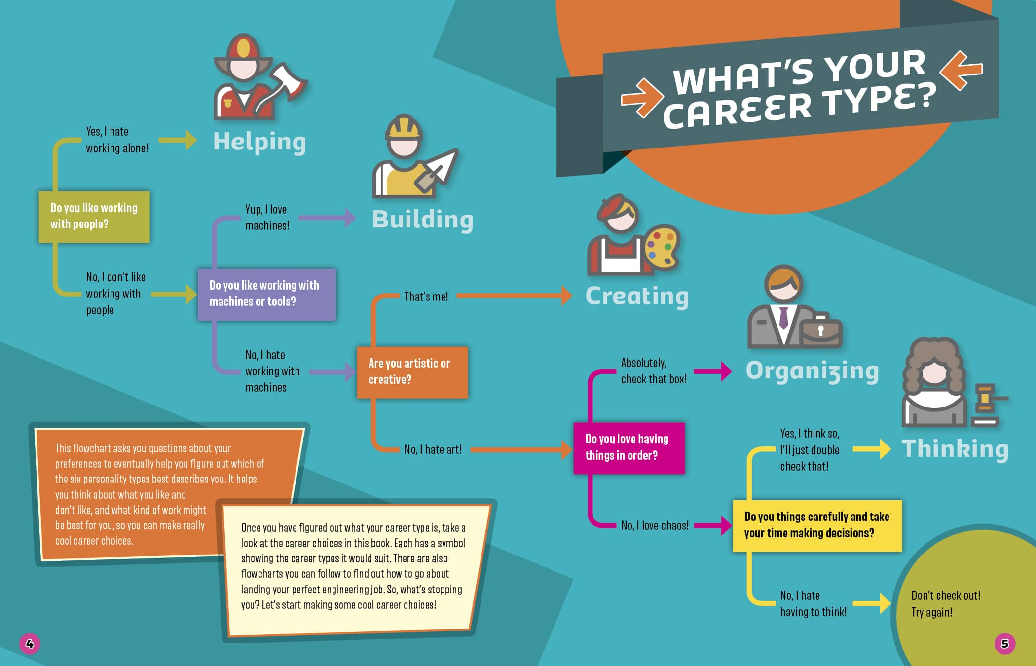 Best cool career options